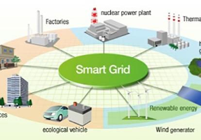 smart grid diagram