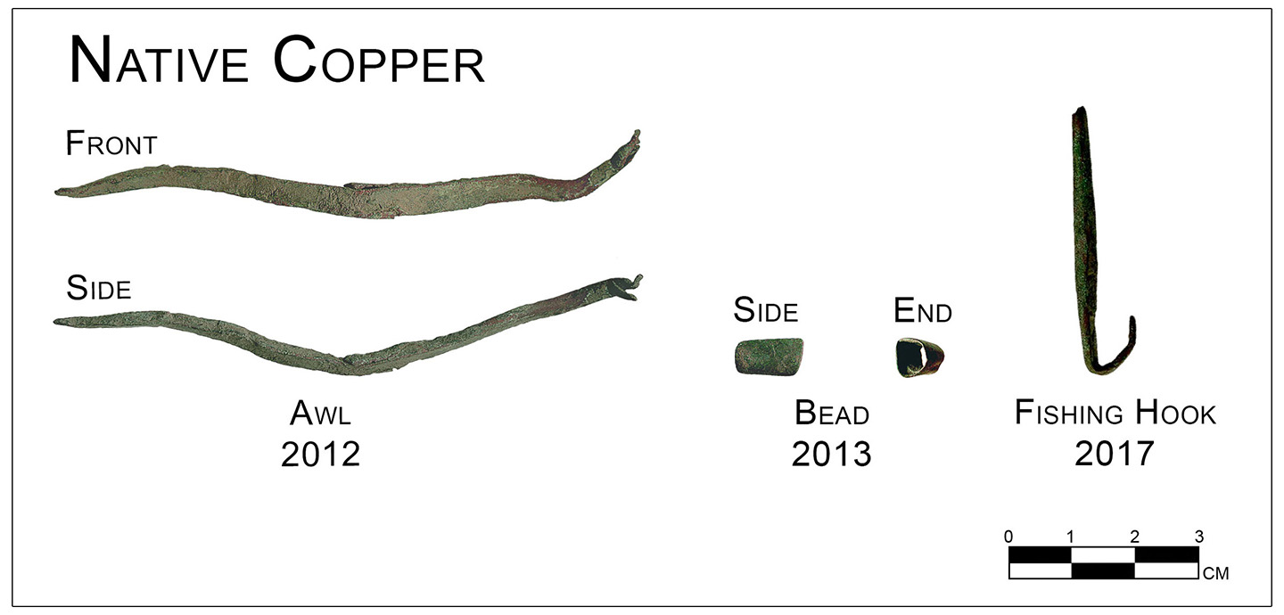 diagram of native copper artifacts