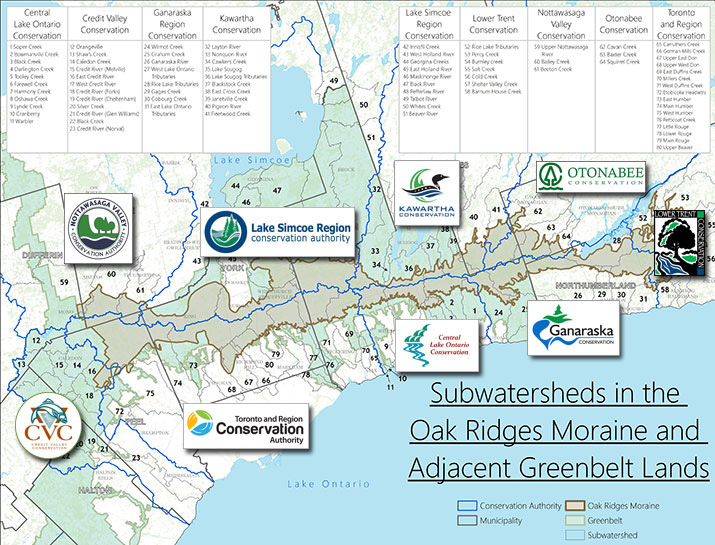 Oak Ridges Moraine subwatersheds map