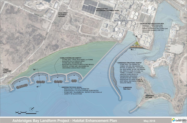 Ashbridges Bay Landform Project habitat enhancement plan