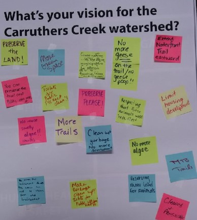 whiteboard with sticky notes at Carruthers Creek watershed plan pop-up event