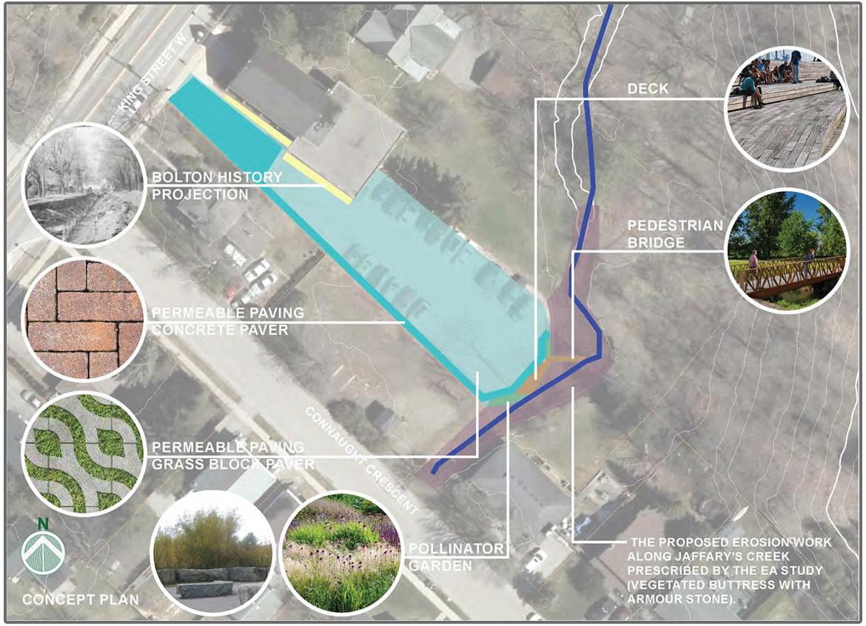 Jaffarys Creek trail node concept plan