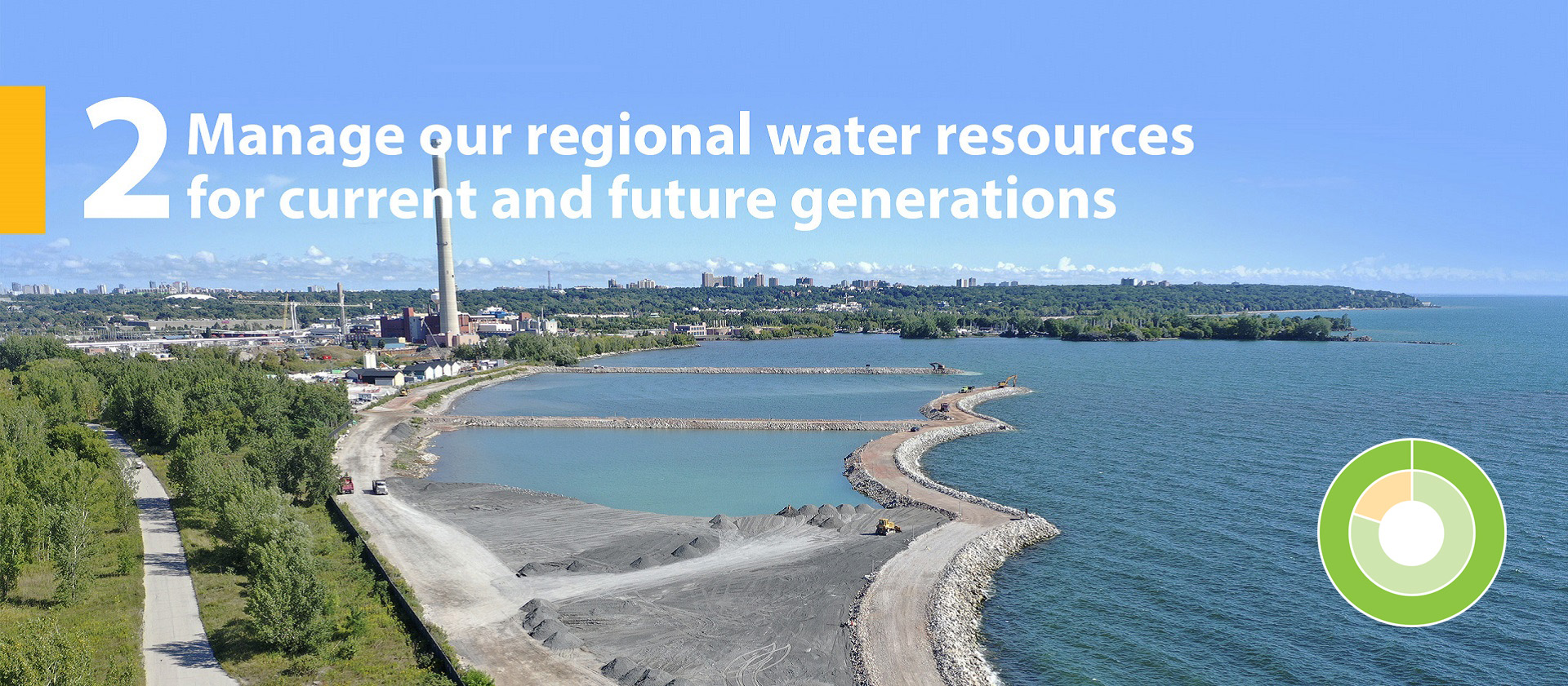 TRCA Strategic Goal 2 Manage regional water resources for current and future generations