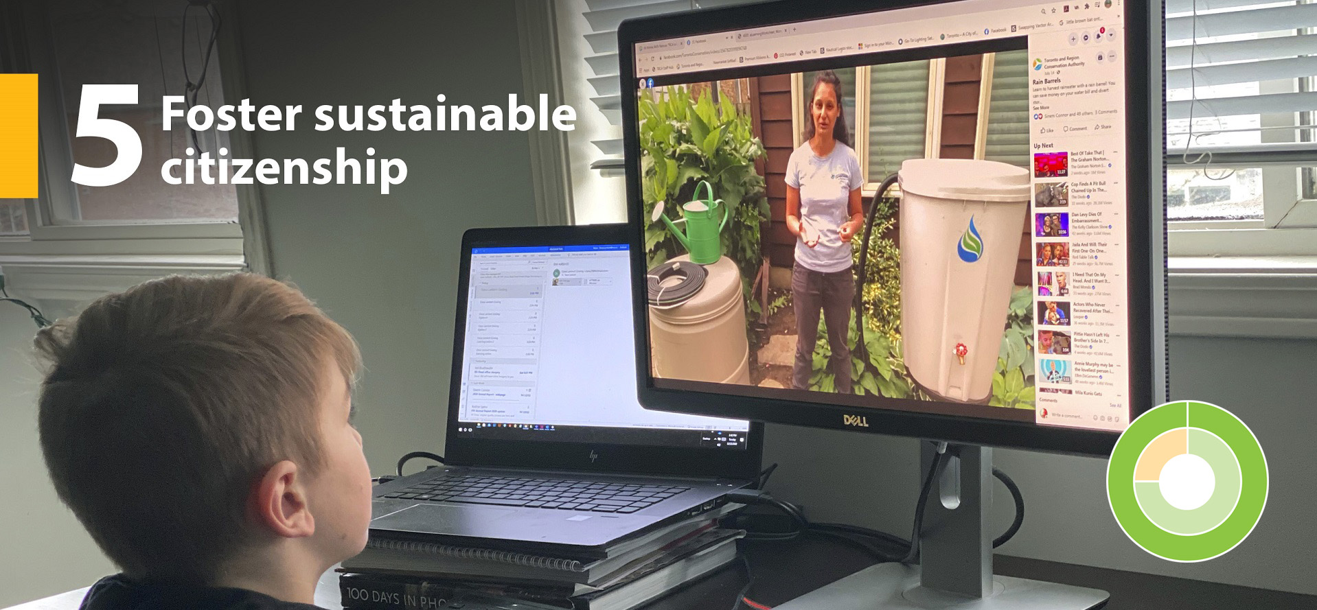 TRCA Strategic Goal 5 Foster Sustainable Citizenship