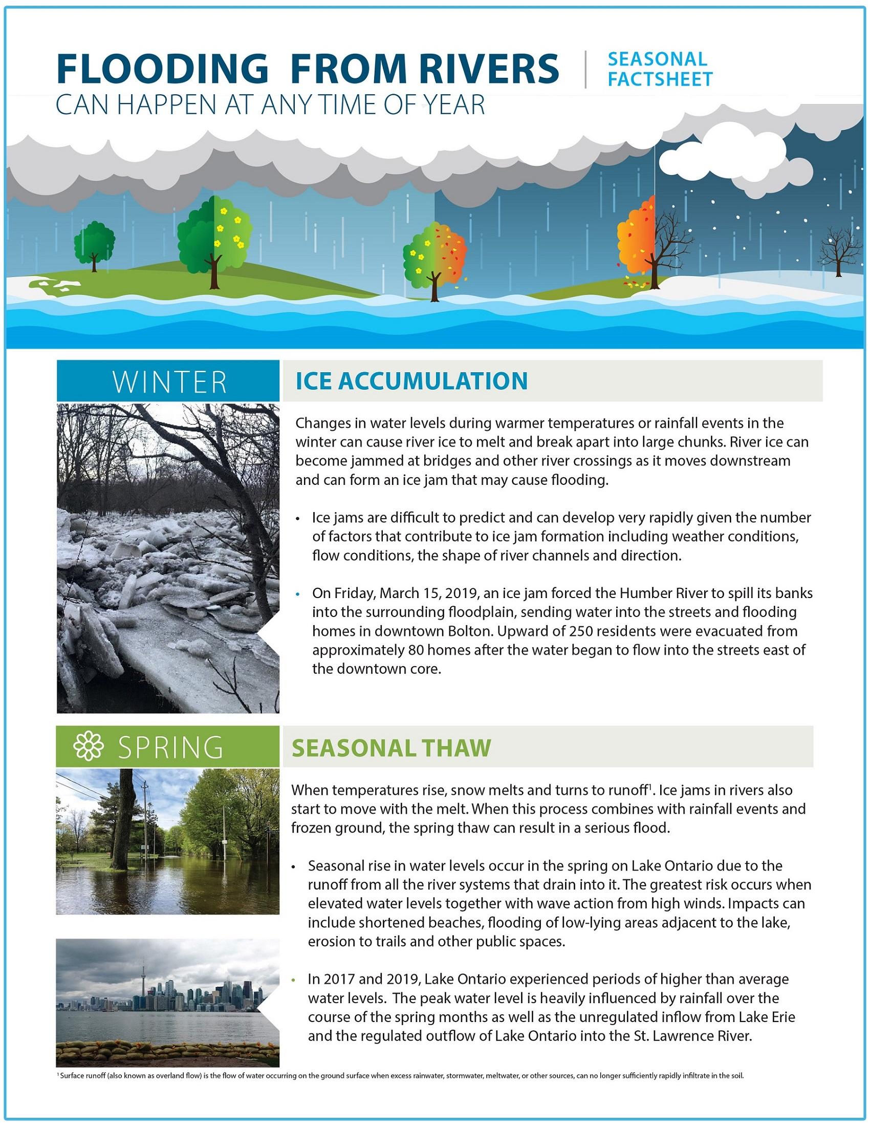 TRCA seasonal flooding fact sheet page 1