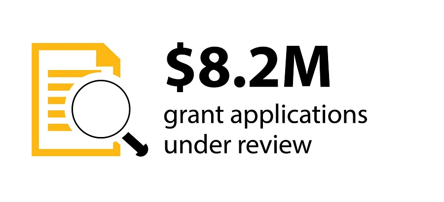 8.2 million dollars in grant applications under review