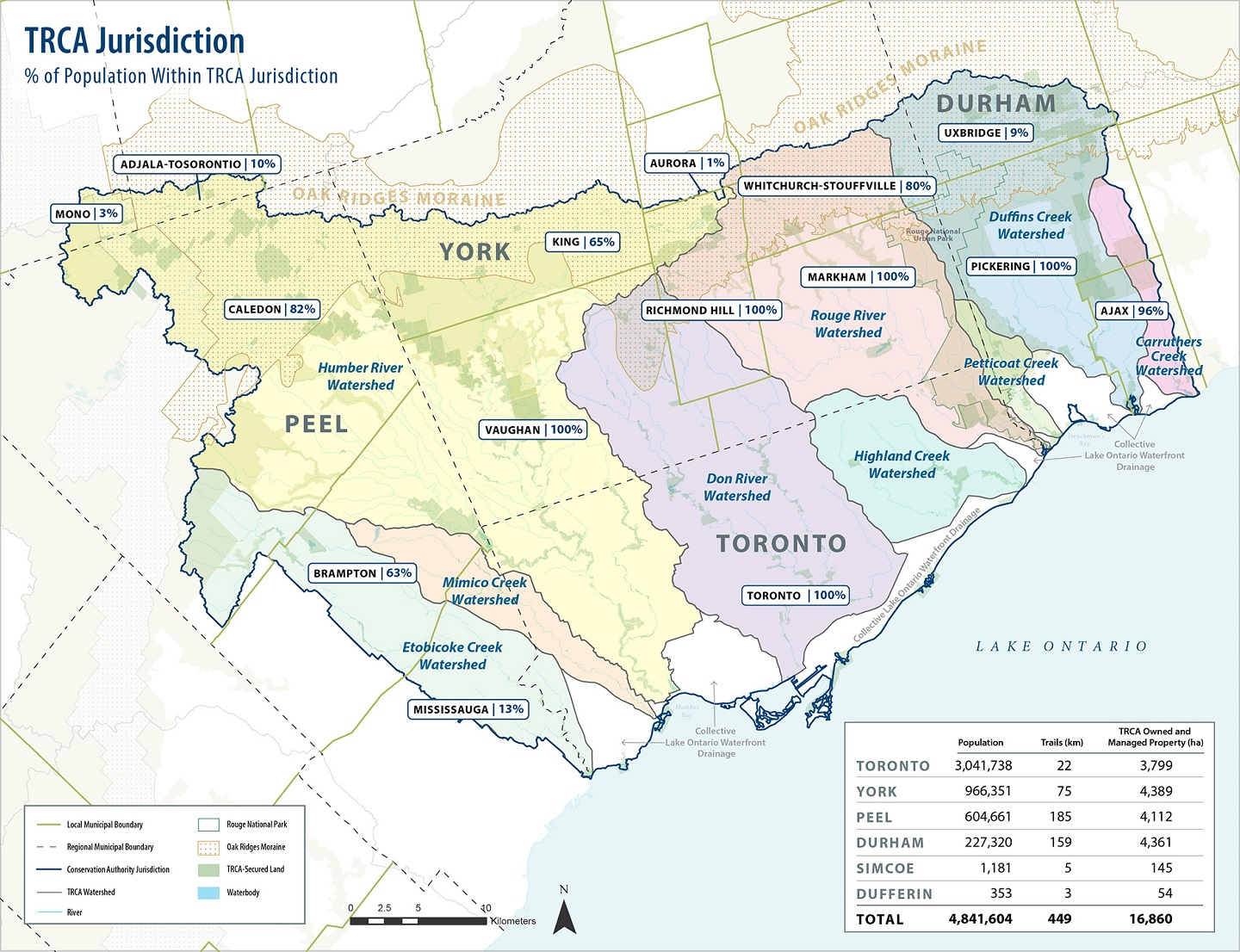 map of TRCA jurisdiction showing municipalities and population