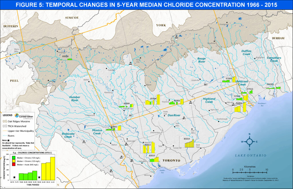 Temporal changes in 5-year median chloride concentration 1966-2015.