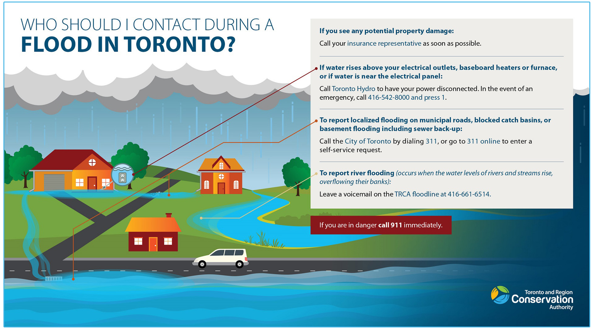who to contact during a flood in Toronto